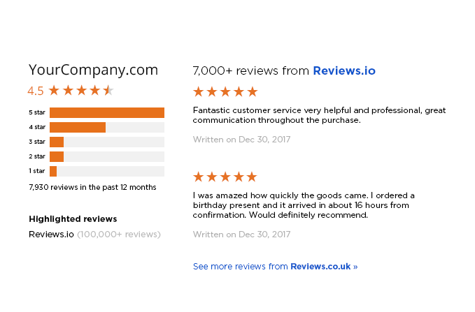 Google Seller Ratings - Get Stars Fast